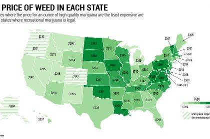 marijuana prices around the world